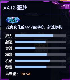 战争使命AA12-噩梦属性