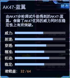 战争使命AK47-蓝翼