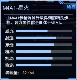 战争使命M4A1-星火