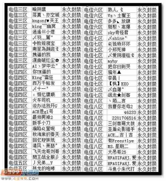4399生死狙击7月10日~7月16日永久封禁名单