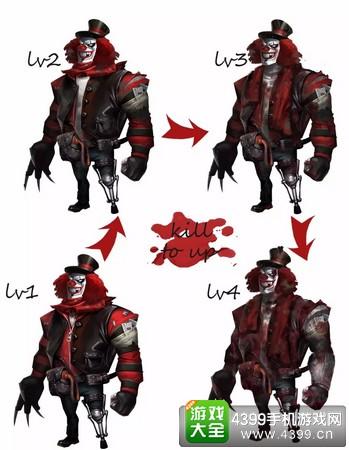 第5人格小丑能力解析