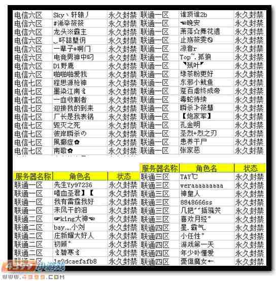 4399生死狙击7月17日~7月23日永久封禁名单