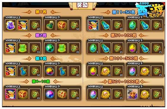 西游灭妖传V7.1版本更新公告