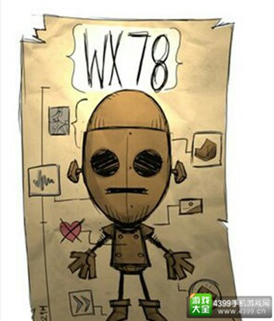 机器人wx78