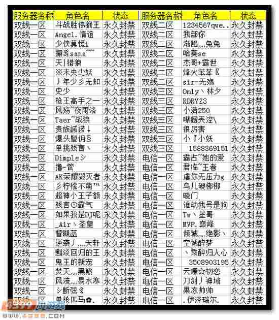 4399生死狙击8月28日~9月3日永久封禁名单