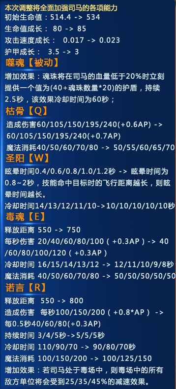 创世联盟狂怒重炮黄忠登场 9月07日版本更新公告