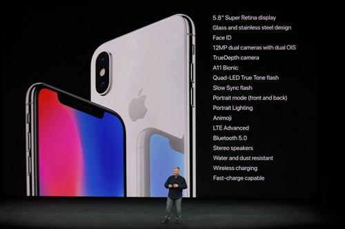 iPhoneX外观