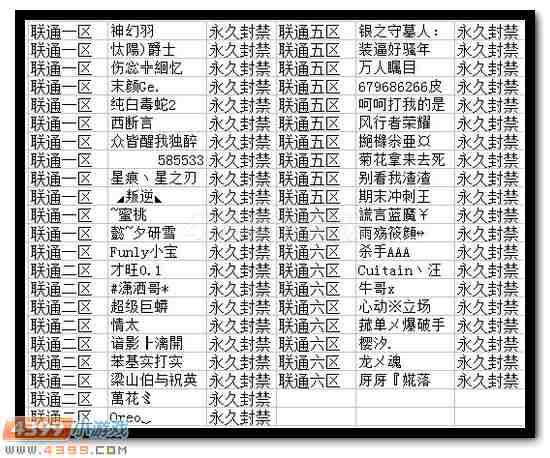 4399生死狙击9月4日~9月10日永久封禁名单
