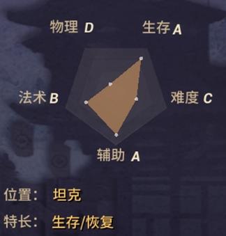 代号moba惠比寿