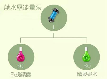 球球大作战蓝水晶能量泵