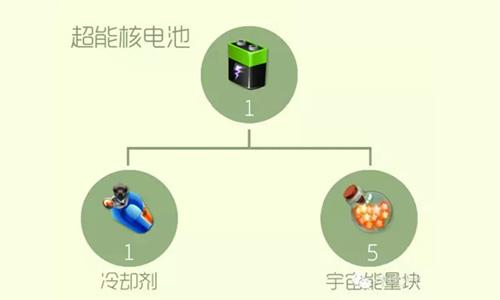 球球大作战超能核电池