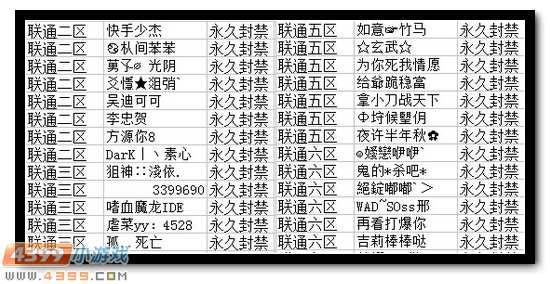 4399生死狙击9月18日~9月24日永久封禁名单