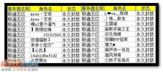 4399生死狙击9月25日~10月1日永久封禁名单