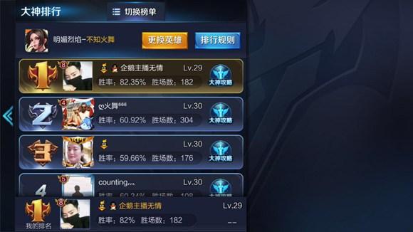 BA.无情、方惜领衔雄霸王者荣耀连胜记录