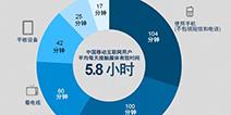 互联网娱乐发展势头强劲 钜星八八逐步走向全亚洲