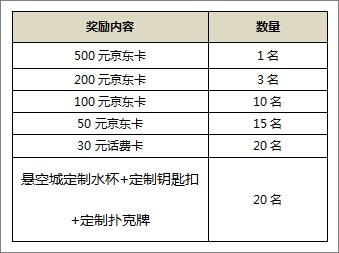 4399游戏盒《悬空城》首发送海量京东卡