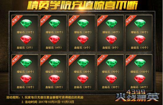 火线精英10月31日精彩活动更新!