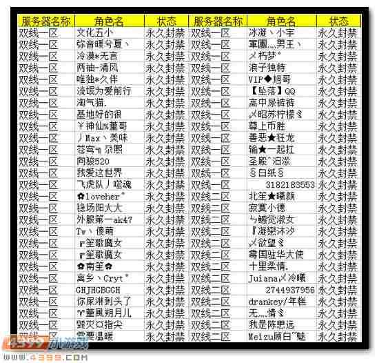 4399生死狙击10月23日~10月29日永久封禁名单