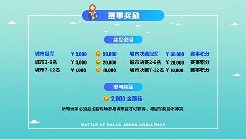 球球大作战城市挑战赛决赛