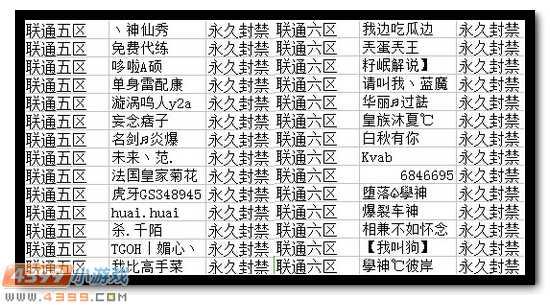 4399生死狙击10月30日~11月5日永久封禁名单