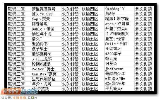 4399生死狙击11月6日~11月12日永久封禁名单