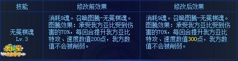 奥拉星12月1日亚比技能调整更新