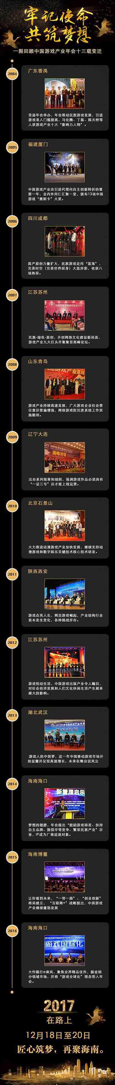 一图回顾中国游戏产业年会十三载变迁