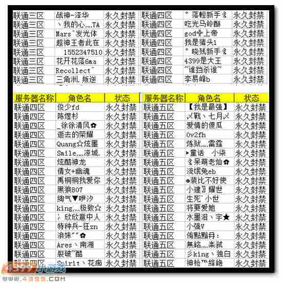 4399生死狙击11月13日~11月19日永久封禁名单