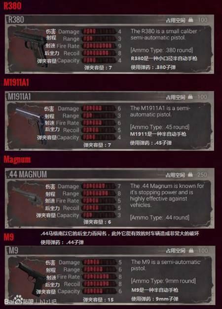 h1z1手游枪械大全 h1z1生存王者手机版枪械属性
