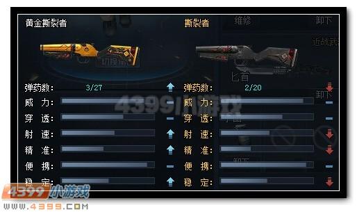 4399生死狙击黄金撕裂者 如怒雷般撕裂敌人