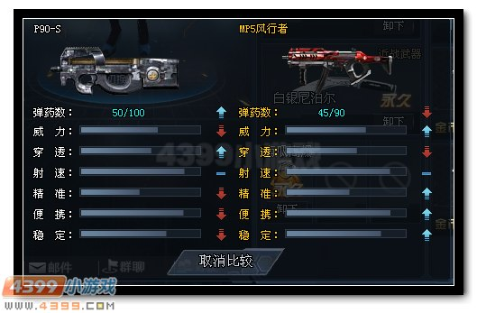 生死狙击p90s伤害一览 p90s武器解析
