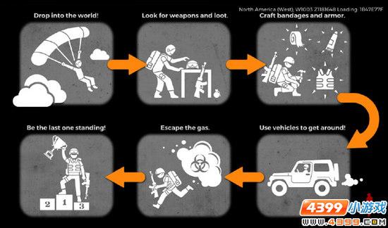 H1Z1生存王者新版加载界面曝光 六大步骤教你玩生存王者