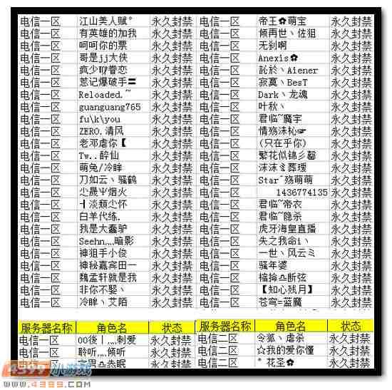 4399生死狙击12月4日~12月10日永久封禁名单