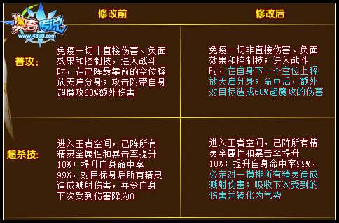 奥奇传说王者圣龙技能调整 星河属性调整公告