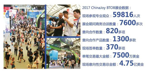2018ChinaJoyBTOB吹响招商集结号