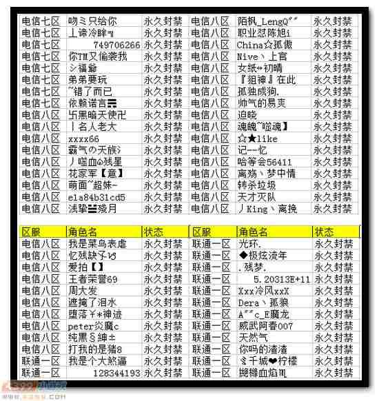 生死狙击12月18日~12月24日外挂永久封禁名单