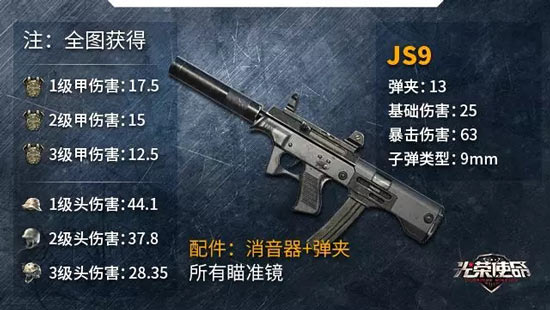 JS9冲锋枪
