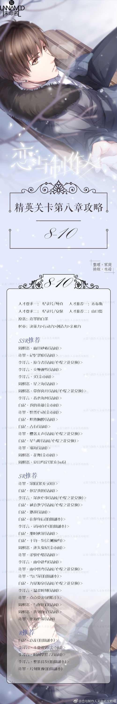 恋与制作人精英8-10关攻略 精英第八章怎么过