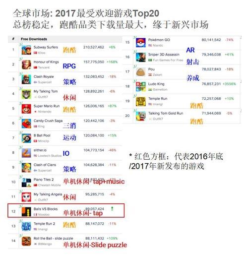2017游戏热度榜