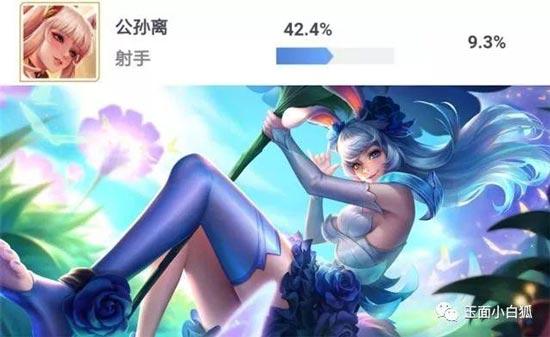 王者荣耀杨玉环新皮肤原画预览 公孙离削弱过多成为花瓶?