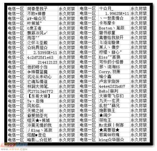 4399生死狙击2018年1月15日~1月21日外挂永久封禁名单