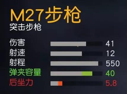 荒野行动M27步枪解析