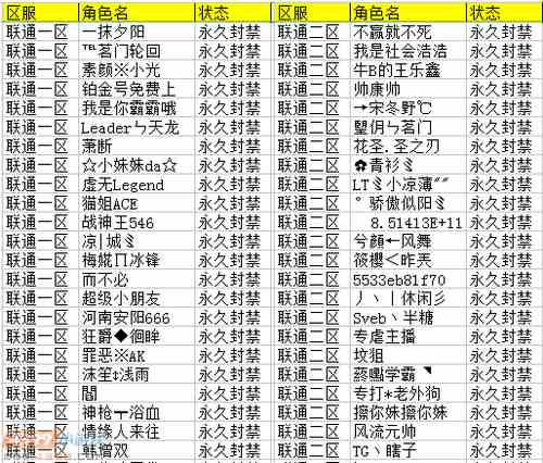 生死狙击1月22日-1月27日封禁名单