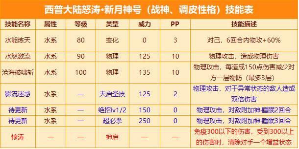 西普大陆怒涛·新月神号技能表