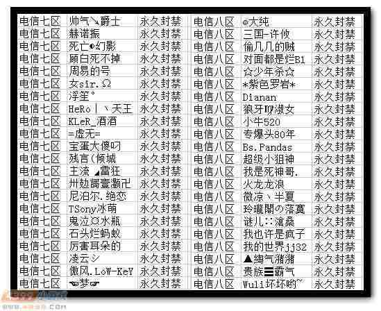 2月5日~2月11日外挂永久封禁名单
