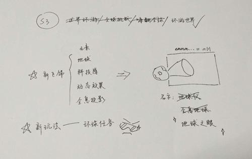 QQ飞车手游S3赛季