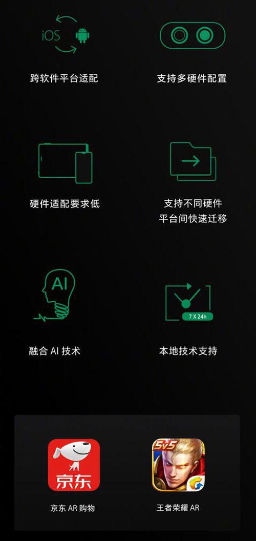 AR开发者平台