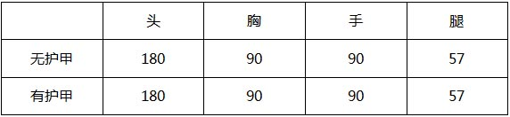 CF手游新角色葵14