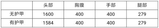 CF手游天神09式狙2