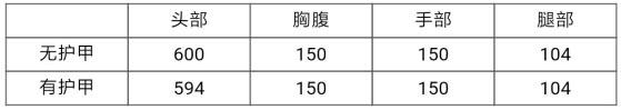 CF手游天神09式狙5